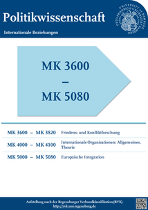 Shelf labels with the classification of the Regensburg System (RVK)